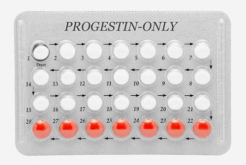 Thuốc tránh thai chứa Progestin